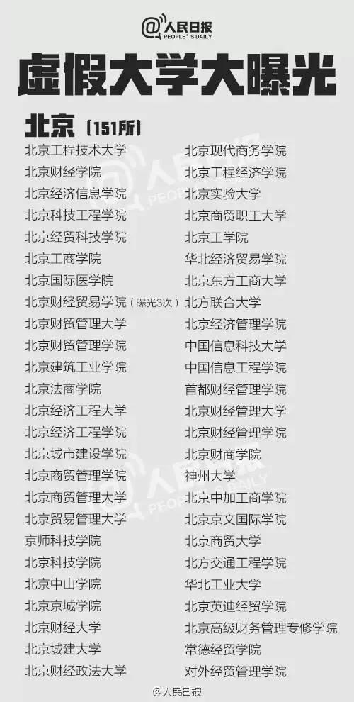 """曝光!全国300多所""""野鸡大学"""" - 逍遥客 - 逍遥客的网易博客"""